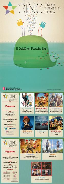 CINC, Cinema Infantil en Català: projeccions a Figueres