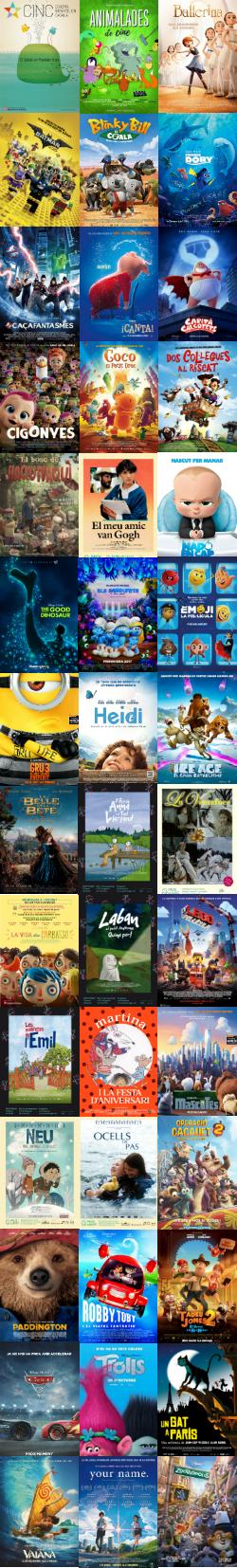 CINC, Cinema Infantil en Català. Projeccions a les comarques…